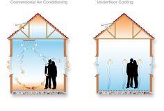 Build House, Building A House, Underfloor Heating Systems, Radiant Heat, Renewable Energy, Gazebo, Solar, Range, Outdoor Structures