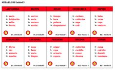 JRamónELE: Tabú de vocabulario (Meta ELE B1)