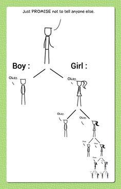 Haha, true…