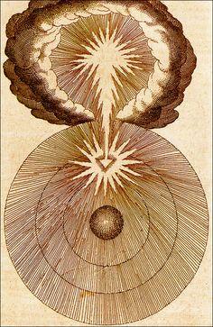 Robert Fludd, Utriusque Cosmi maioris salicet et minoris metaphysica...  Published (OPPENHEMII) 1617-1619 CE