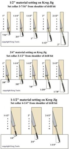 Kreg Jig Drill Bit Collar Position Chart Photo by RokJok | Photobucket #WoodworkingTips #WoodworkingIdeas #woodworkingtools