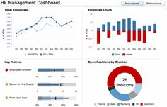 https://thoughtleadershipzen.blogspot.com/ #ThoughtLeadership HR MGMT Dashboard