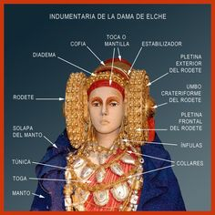 """Iberian sculpture dated to the fourth century B., called """"The Lady of Elx."""" Locals refer to her as """"The Goddess of Atlantis"""""""
