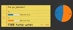 Are you Jailbroken? Survey Result.