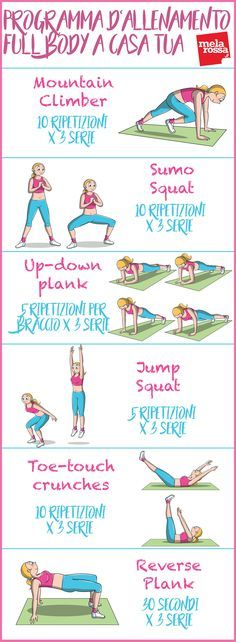 scheda di allenamento full body