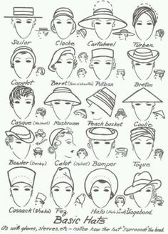 Fashion infographic & data visualisation Those shirts with frills on the front are called jabots. Infographic Description 22 Fashion Infographics You Need In Your Life – Infographic Source – Drawing Hats, Drawing Style, Sketch Drawing, Drawing Reference, Fashion Infographic, 1940s Hats, Fedora Hat Women, Fedora Hats, Illustration Mode