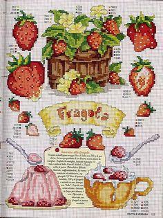 Ricami e schemi a Punto Croce gratuiti: Schema punto croce: fragole e fragoline sulle tovaglie di giugno