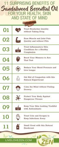 With its woodsy and floral aroma, many of us are very familiar with sandalwood essential oil as an additive in perfumes and beauty products. However, many would be surprised by its diverse list of health benefits. From its incredible ability to reduce anxiety to its anti-inflammatory powers, it's time to learn about sandalwood essential …