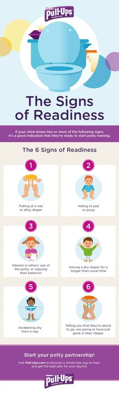 Signs of Readiness Potty Chart