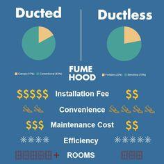 heat-pump-duct-vs-ductless