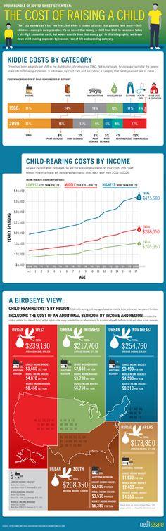 It s no secret that raising a child is expensive. Now 67edb8a86