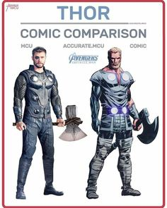 Thor Odinson with a new hammer, Stormbreaker.