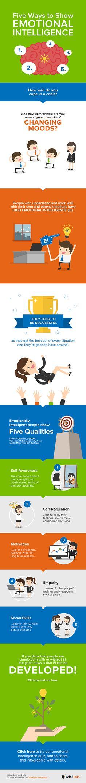 Five Ways to Show Emotional Intelligence