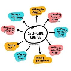 This time of year is often the most exhausting 😴 All the hard work of the year is slowly coming to an end 📊 We usually forget to take care of ourselves as we focus on getting all the final things wrapped up. Follow the tips in the image to take care of yourself 💅 #5startohealth #nonprofit #selfcare #youareimportant #mentalhealth #physicalhealth #emotionalhealth #youarethechange #helpingothers #helpyourself #rest #sayno #workhard #healthymindhealthybody Take Care Of Yourself, Improve Yourself, Setting Boundaries, Dealing With Stress, Ask For Help, Mental Health Awareness, Monday Motivation, Self Improvement, Self Care