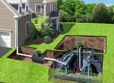 Image result for gutter drainage systems