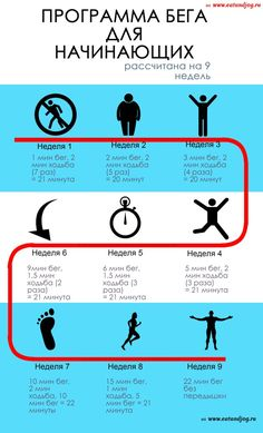 инфографика: программа бега для новичков