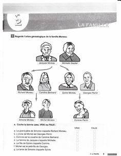 Exercices sur la famille. Core French, French Class, Play School Activities, French Worksheets, Family Units, French Resources, French Immersion, Teaching French, Learn French