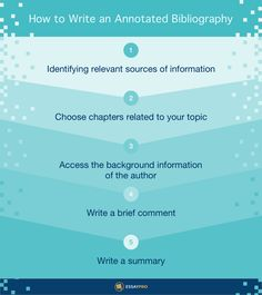 Annotated Bibliography Mla Template Google Search