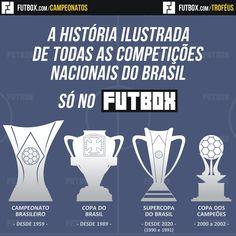 Futbox.com/campeonatos Posts, Decor, About Football, Decoration, Messages, Decorating, Dekorasyon, Dekoration, Home Accents