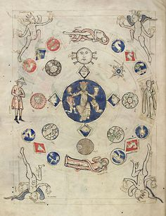 "Annus and the signs of the zodiac, climate & winds; This folio from the ""Liber scivias"" of Hildegard von Bingen is dated 1190 to 1220, via petrus.agricola"