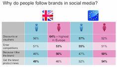 Hombres son de Foursquare y las mujeres de Facebook (4)