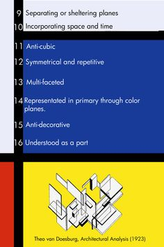 Recipe for Modern Architectural Designed by Veronica Rivas © 2012