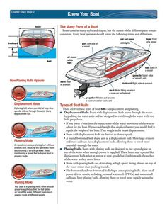 Boating safety education has proven to be successful in reducing boating accidents, injuries, and conflicts among boaters
