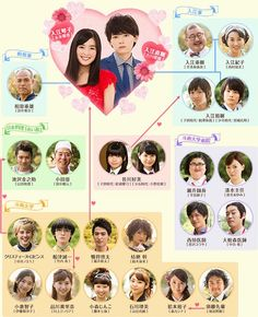 Pemeran Itazura na Kiss ~ Love in Tokyo