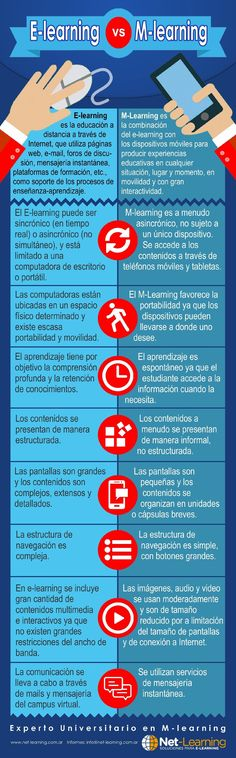 Diferencias+entre+E-Learning+y+M-Learning