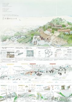 Landscape Architecture How To Draw A Tree - Architektur Landscape Architecture Drawing, Japan Architecture, Architecture Collage, Architecture Graphics, Architecture Portfolio, Landscape Design, Presentation Board Design, Architecture Presentation Board, Architectural Presentation