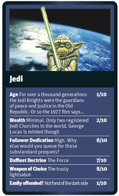 Jedi card | God Trumps card game, devised by Christina Martin, cartoons by Martin Rowson.