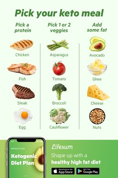 Lose weight, reduce blood-sugar levels, increase metabolism, stabilise energy levels and many more with Lifesum Keto Diet! Keto Meal Plan, Healthy Meal Prep, Diet Meal Plans, Healthy Snacks, Healthy Eating, Diet Apps, Diet Food List, Diet Foods, Ketogenic Diet App