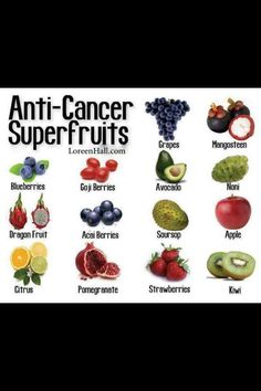 Anti Cancer Super Foods