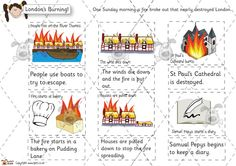 Teacher's Pet - Great Fire of London Sequencing 2 (colour) - Premium Printable Game / Activity - EYFS, KS1, KS2, Samuel, Pepys, Pudding, Lan...