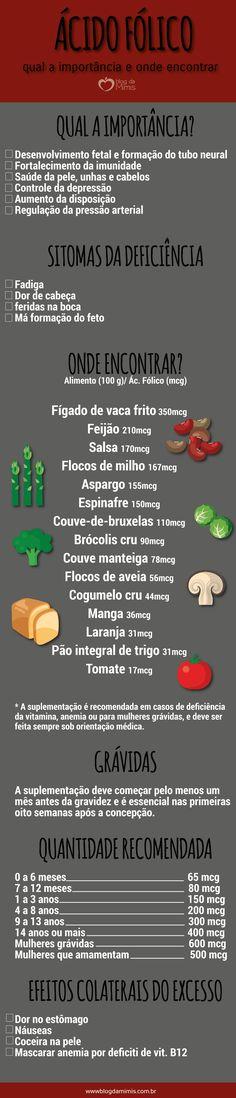 vitamina B6 salute della prostata