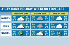 Bank Holiday weather: Temperatures set to soar to as hot as Marbella for sun-starved Brits - http://www.newsfrombanks.com/bank-holiday-weather-temperatures-set-to-soar-to-as-hot-as-marbella-for-sun-starved-brits.html