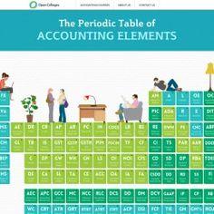 Resume cover letter 2018 tabla periodica de los elementos quimicos tabla periodica de los elementos quimicos grande new image tabla periodica chelements wiki refrence que es una tabla periodica definicion copy organizacion urtaz Gallery