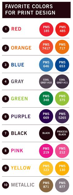 Top 10 favorite colors for print design from GDUSA! Is your favorite in this infographic?