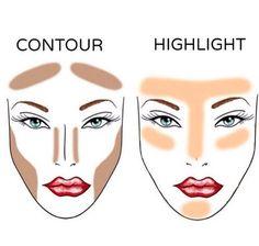 Do u know where to contour and highlight?