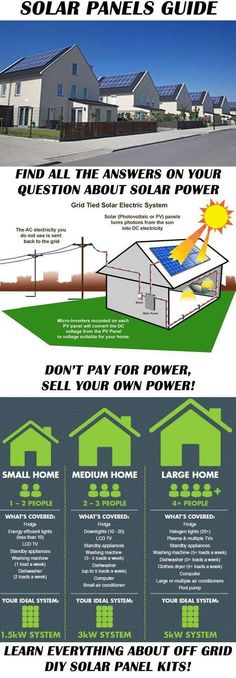 The best solar panels guide you'll ever find! Learn everything about renewable energy and how to install solar panel system! #renewableenergy