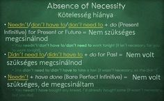 Absence of Necessity English Language Learning, English Grammar, Teaching English, Learn English, Learning Psychology, Writing, Words, Russia, Internet