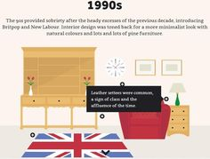 British Interiors by decade  #design #interiors #infographic  https://www.harveywatersofteners.co.uk/history-interior-design#start