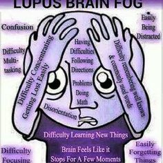 For anyone who hasn't believed me about lupus getting to my brain