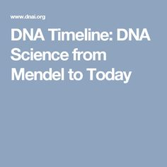 DNA Timeline: DNA Science from Mendel to Today
