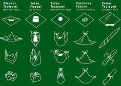 Furoshiki - Envoltorio Tradicional Japonés con tela