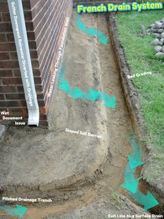 FAZIO WATERPROOFING Foundation waterproofing and leak repair in Albany & Schenectady NY. We fix foundation and basement water problems. Solutions for wet leaky walls, leaking wall cracks, & foundation drainage. Backyard Drainage, Landscape Drainage, Wet Basement, Basement Waterproofing, Backyard Projects, Outdoor Projects, French Drain System, French Drain Diy, Foundation Drainage