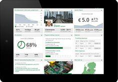 Social, mobile, menselijk, werkgericht - alles wat een modern intranet moet zijn