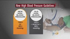 awesome Half Of US Adults Have High Blood Pressure In New Guidelines
