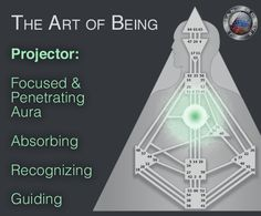The Art of Being - Projector