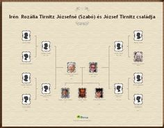 PDF megtekintése Family Tree Builder, Photo Wall, Pdf, Chart, Photograph